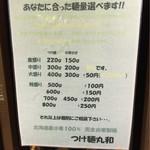 つけ麺 丸和 - 麺のグラム表