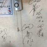自家製太麺 ドカ盛 マッチョ - いちばん奥にはプロ野球某球団某選手のサイン