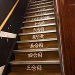 大衆馬肉酒場 冨士山 - 階段
