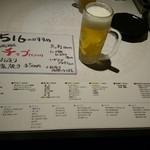 黒ひげKITCHEN516 - ビール!