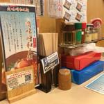 味噌乃家 - 2016.7.12