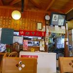 つぼ茶屋食堂 -
