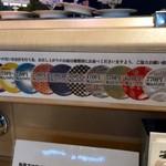 54090181 - 価格は皿で細かく設定!