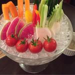 熟成肉バル カリヤウッシーナ -