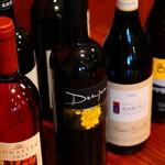 イタリアのごはんとワイン チルコロ - ワインはすべてイタリアのもの