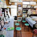 古沢商店 - 昭和の駄菓子屋そのままの店内