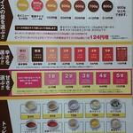 CoCo壱番屋 - 辛味表