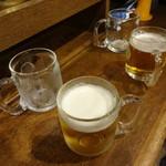 西口酒店 - 生ビールで乾杯! ※2016年9月