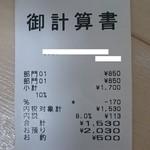 55679922 - ランチ765円/人(税込) (オープン記念10%引き:850-85=765円)