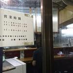 55893512 - この引き戸の開閉をちゃんとやらないと注意を受けます!
