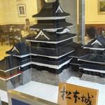 マサムラ - 松本城のシュガーアート