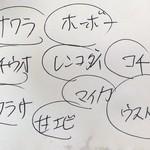 軍ちゃん 直江津店 - 刺身の配置