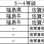 長太屋 - 参考資料ブランド黒毛和牛の等級一覧表。5から4等級認定のブランド牛。食彩品館.jp作成。禁コピー