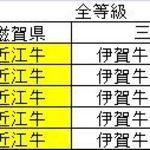 長太屋 - 参考資料ブランド黒毛和牛の等級一覧表。全等級認定のブランド牛。食彩品館.jp作成。禁コピー