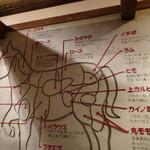 がんばれニッポン馬肉道場 馬喰ろう - その他写真: