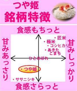 カフェ&ゲームバー ことぶき - 【つや姫特徴】