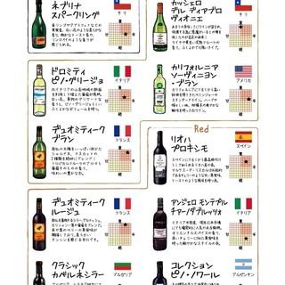 ボトルワインはALL☆2500円☆