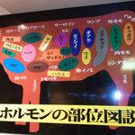 中目黒のむら - 牛の部位が図になっています。大阪人は小学校の時に習います(ウソ