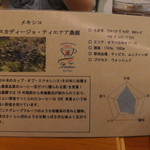 ROKUMEI COFFEE CO. NARA - コーヒーの能書き。