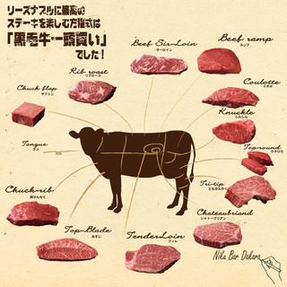一頭買いだから可能な豊富な肉の種類