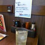 牛たん炭焼き 利久 - 塩レモンハイ。何と300円!