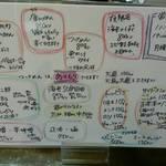 麺屋 創介 - メニュー