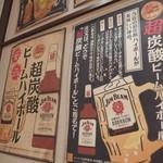 串揚げとハイボール酒場・ことり - 超炭酸大好き!