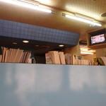 画廊喫茶ジャンル - テレビ