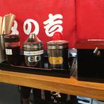 味納喜知  - 卓上の薬味
