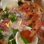 Hokkaidoubussan - 刺盛