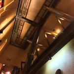 サッポロビール園 ジンギスカンホール - 店内