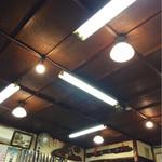 中島屋食堂 - 黒光りした天井がいい