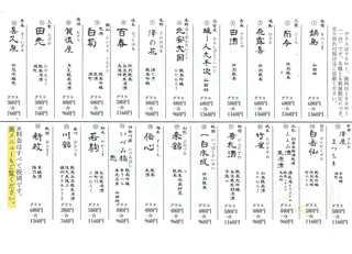 日本酒の魚枡 - 随時銘柄変更の季節の日本酒 24種 【11月16日現在】