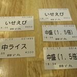 麺家獅子丸 - 購入したチケット。