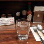 キッチン チェック - 内観;カウンターの様子、水