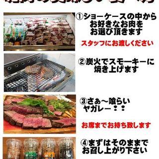 塊肉の美味しい食べ方