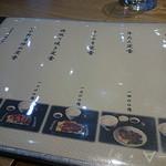 焼肉食堂やんま - [メニュー]定食