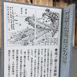 みのかん - 東海道の宿場町。