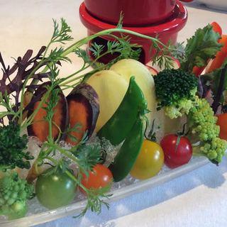 農家直送野菜