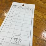 橋本食堂 - 橋本食堂(高知県須崎市横町)伝票