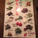 旬魚季菜 とと桜 - 野菜はこれを使っているそうです。