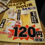 水炊き・焼き鳥 とりいちず - 2017/1/28  ハッピーアワー楽しい〜〜