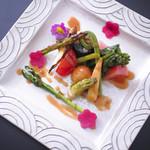 新割烹 丹色 - 春野菜盛り合わせ