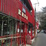 つり堀 武蔵野園 - 外観