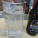 酒・立ち飲み 喜多屋 - 2杯目以降はナカ多め。