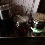 ちょんまげ食堂 ラーメン部 - カスターセット