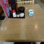 すかや - 【2017.3.30(木)】テーブルにある調味料