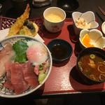 ふらり寿司 - セットメニューの名前は忘れたが値段は覚えている。1580円