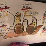 たんぽぽ - 山椒と唐辛子入れ放題