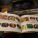 江戸牛 - その他、お肉系、キムチ、野菜物などの逸品メニュー